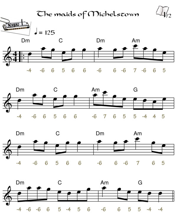 Harmonica u00bb Harmonica Tablature Facile - Music Sheets, Tablature, Chords and Lyrics